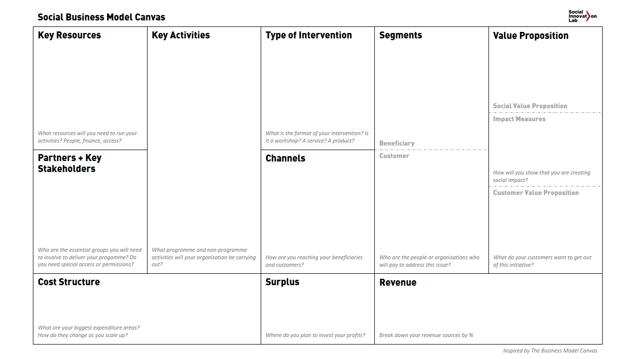 Social Business Model Canvas The tool for social entrepreneurs – Business Model Canvas Template